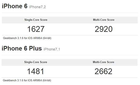 Apple iPhone 6 kontra iPhone 6 Plus
