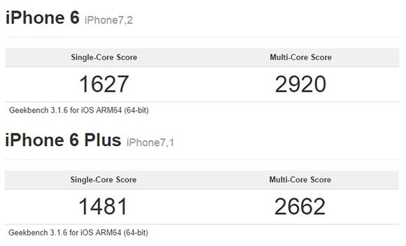 Apple iPhone 6 kontra iPhone 6 Plus