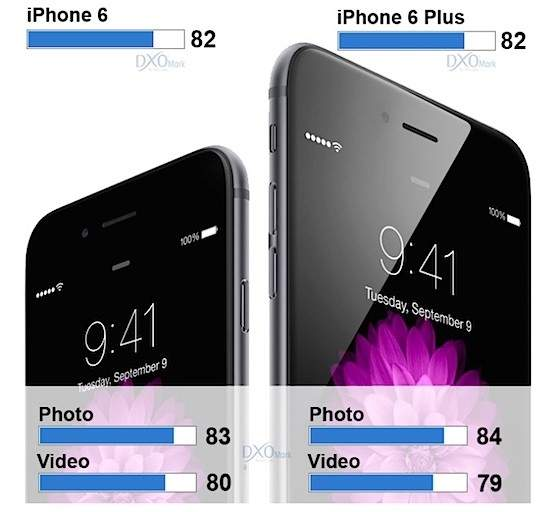 Apple iPhone 6 i iPhone 6 Plus - test aparatów