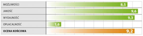 Sennheiser Urbanite XL - oceny
