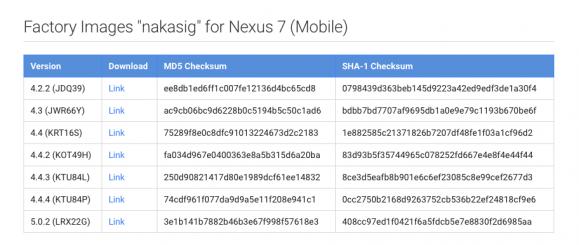 Google udostępniło obraz Androida 5.0.2 dla tabletu Nexus 7 ze slotem na kartę SIM