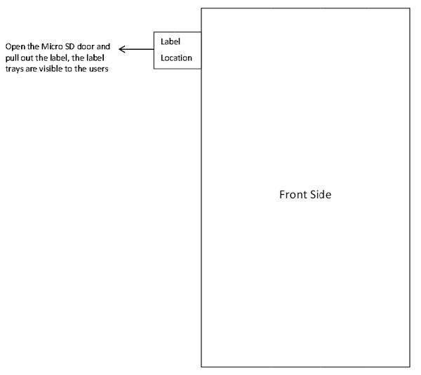 Sony Xperia Z4 ze slotem microSD