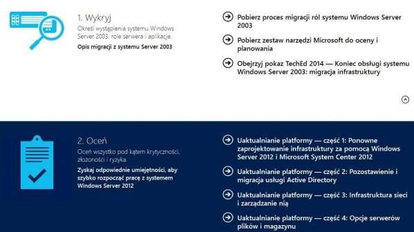 Porady migracyjne Microsoftu (foto: oficjalna strona Server 2003)