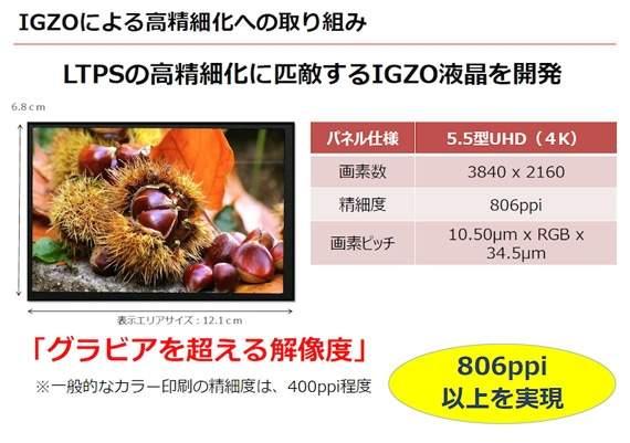 Panel Sharp IGZO 4K