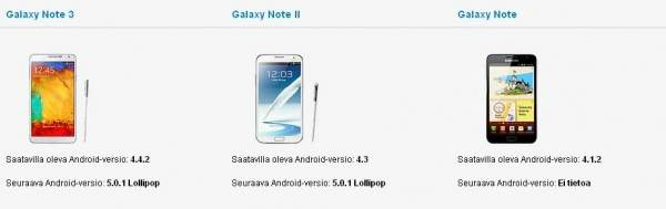 Galaxy NOte 2 z Androidem Lollipop