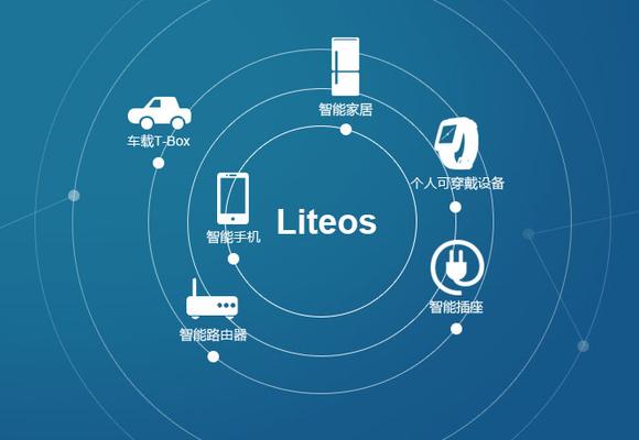 LiteOS - te urządzenia obsługuje
