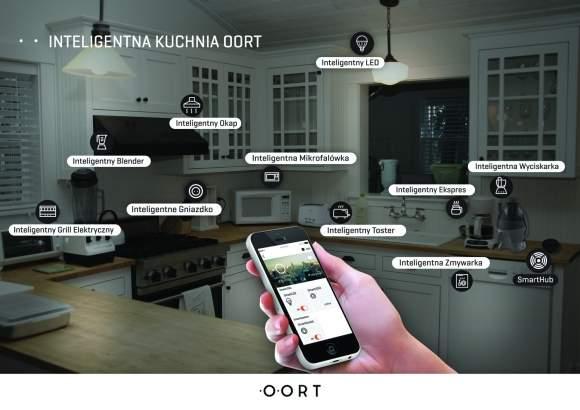 OORT to polskie rozwiązanie Smart Home