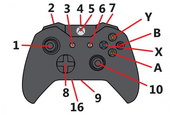W nowej wersji pada do Xbox One pojawi się złącze minijack