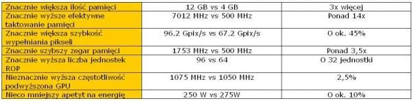 Radeon R9 Fury X vs GeForce GTX Titan X