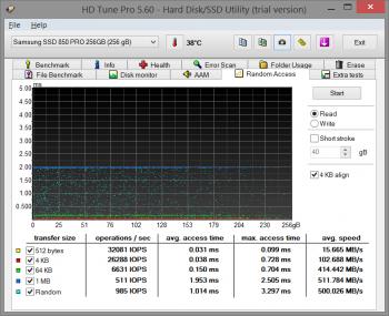 HD Tune PRO - Test SSD o pojemności 240 -256 GB
