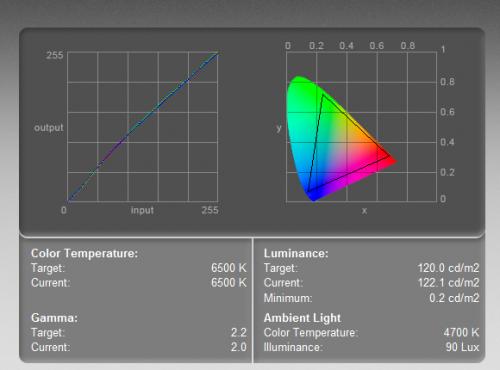 LG 27MB85Z - krzywa kolorów (po lewej) i zakres barw (objęty trójkątem). Test wykonany kolorymetrem w ustawieniach 6400-500K, przy luminancji 120 cd/m2.