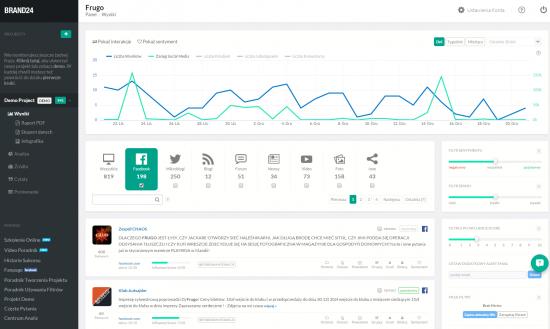 Brand24 to narzędzie monitorowania internetu, które pozwala na bieżąco śledzić wzmianki o firmie i jej produktach w mediach społecznościowych i internecie