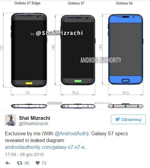 Galaxy S7 i Galaxy S7 Edge - wymiary