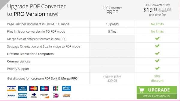 Icecream PDF Converter - ograniczenia względem wersji PRO