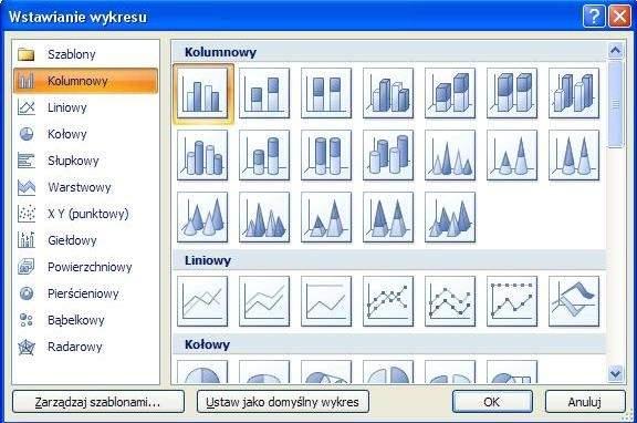 Rodzaje wykresów w Excelu
