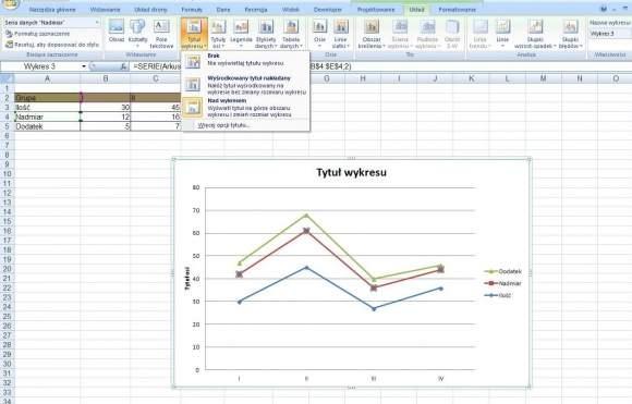 Narzędzia do modyfikowania wykresu