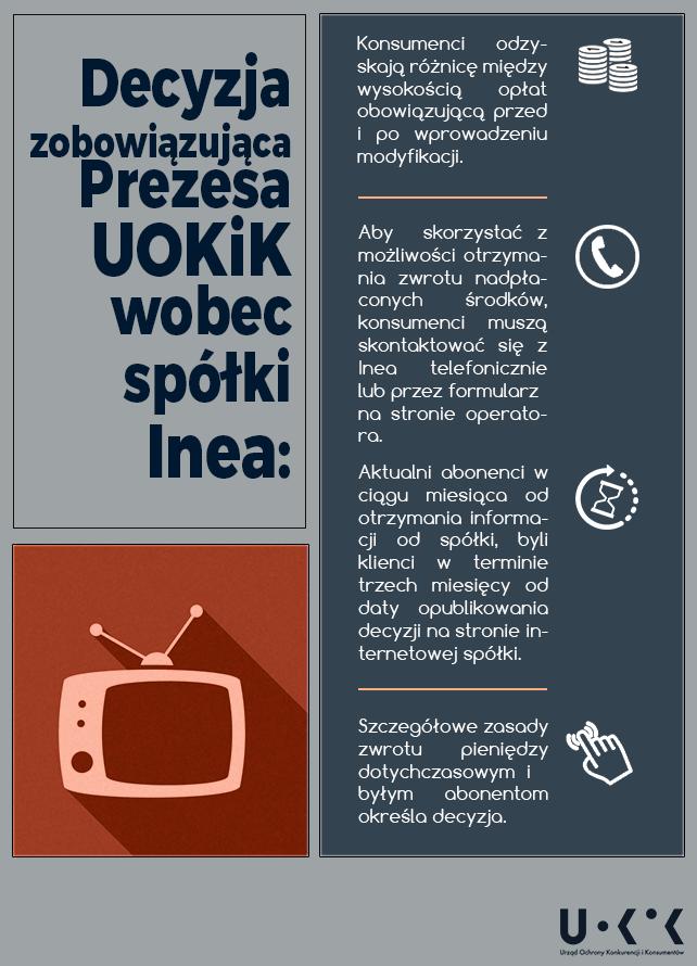 Operator telekomunikacyjny Inea zobowiązał się do zaoferowania konsumentom zwrotu nienależnie naliczonych opłat