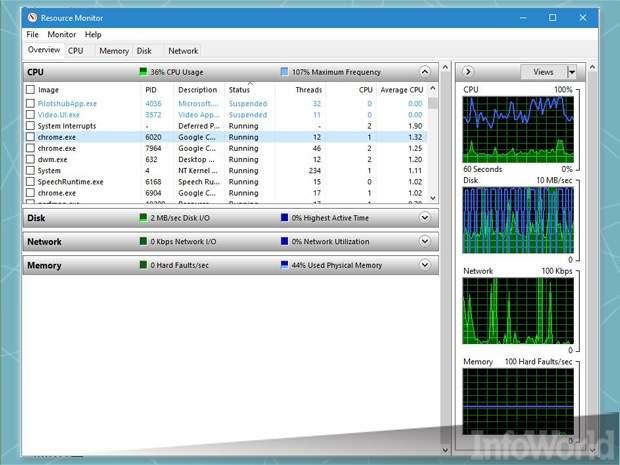 Monitor zasobów