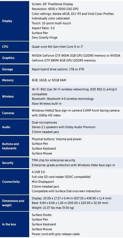 Surface Studio - Specyfikacja