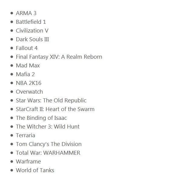 Windows 10 Game Bar: lista wspieranych gier w trybie pełnoekranowym