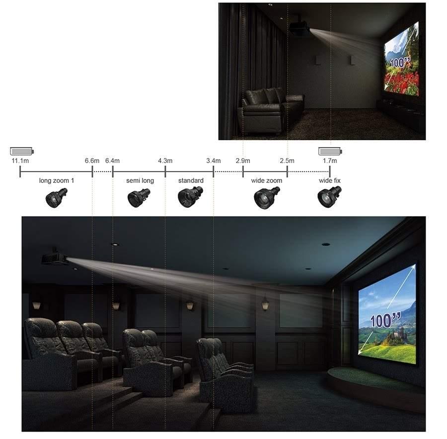 Pięć opcjonalnych obiektywów dla BenQ pozwala na swobodną konfigurację w dowolnym pomieszczeniu