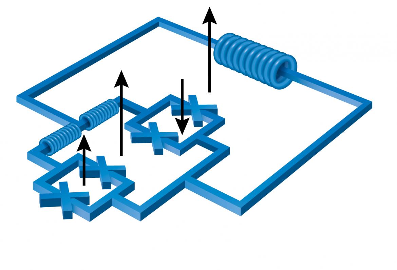 Podstawą działania kwantowego procesora firmy D-Wave są dwa sprzężone czujniki pola magnetycznego bazujące na złączach Josephsona. Strzałki reprezentują spin odpowiadający stanowi kubitu.