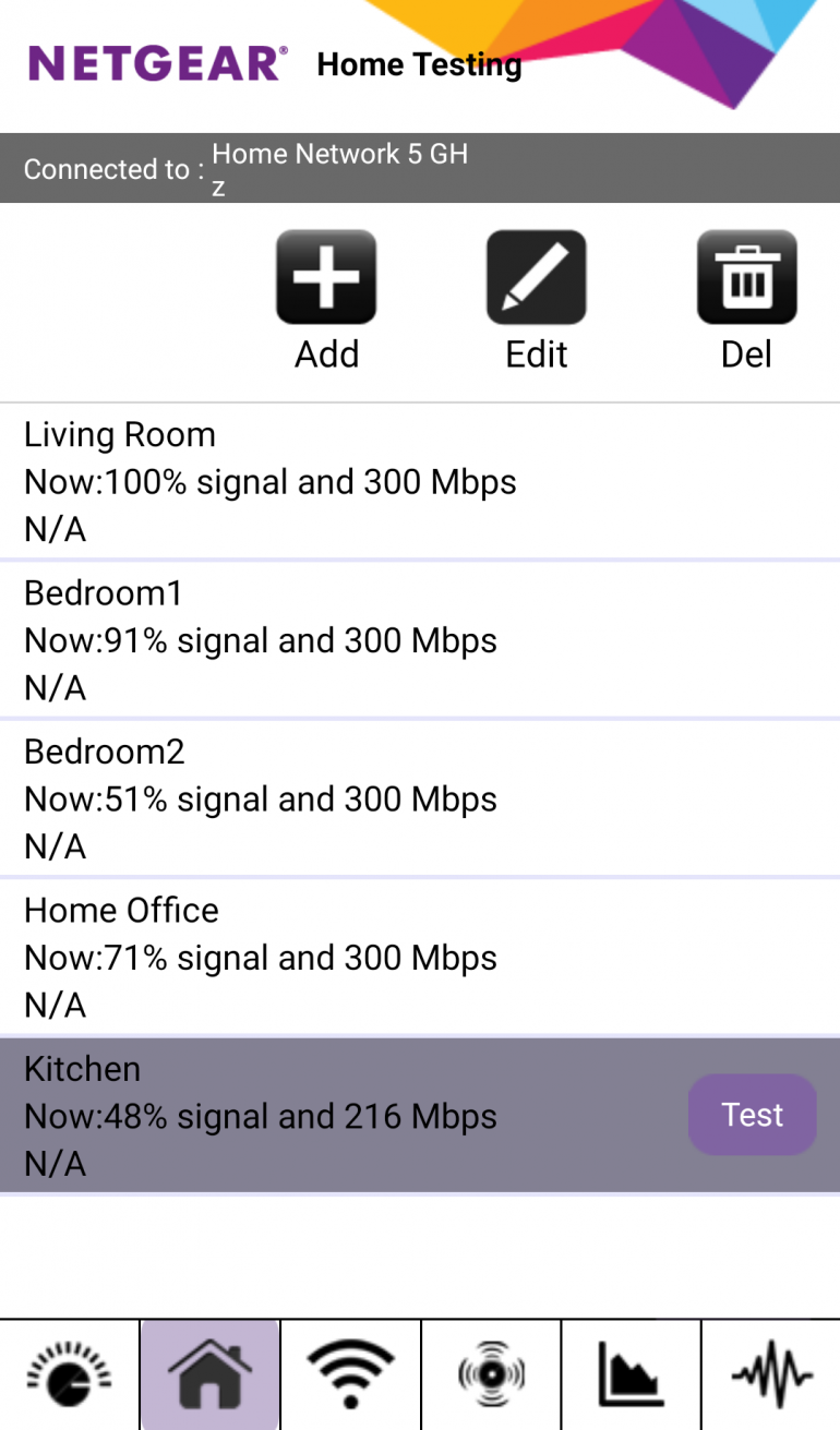 Netgeae WiFi Analytics pozwala zmierzyć siłę sygnału radiowego w różnych pomieszczeniach domu, a wyniki zanotować w aplikacji.