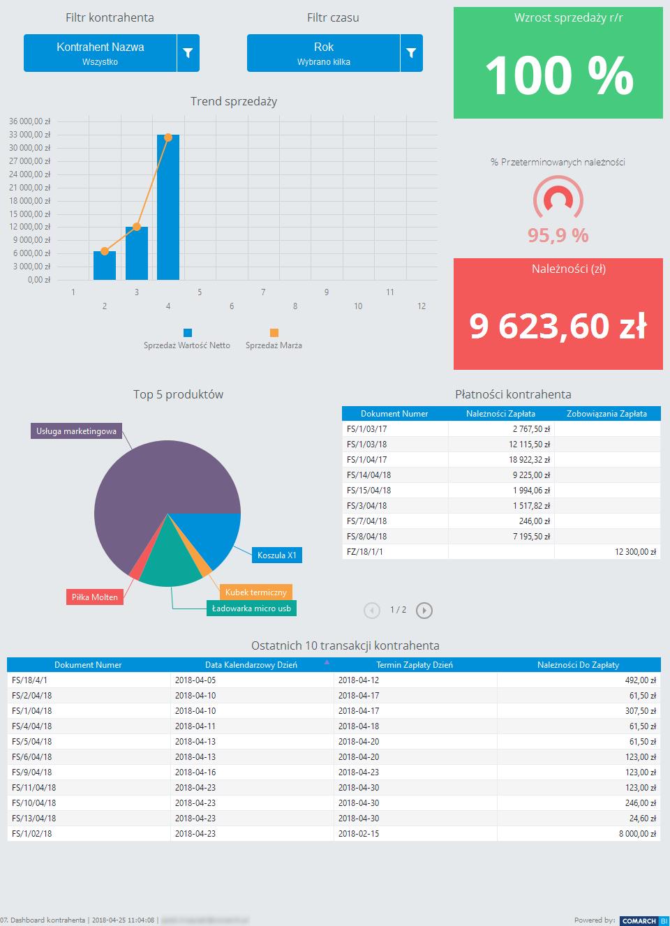 Comarch ERP XT – elastyczny system ERP dla małych firm