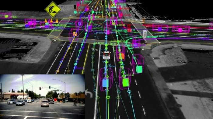 System sztucznej inteligencji na bieżąco przewiduje wszystkie możliwe drogi poruszania się widocznych obiektów, które zostały wcześniej zidentyfikowane i zlokalizowane. Na zdjęciu ramki lokalizujące obiekty z naniesionymi współrzędnymi przewidywanego ruchu (źródło: Google).