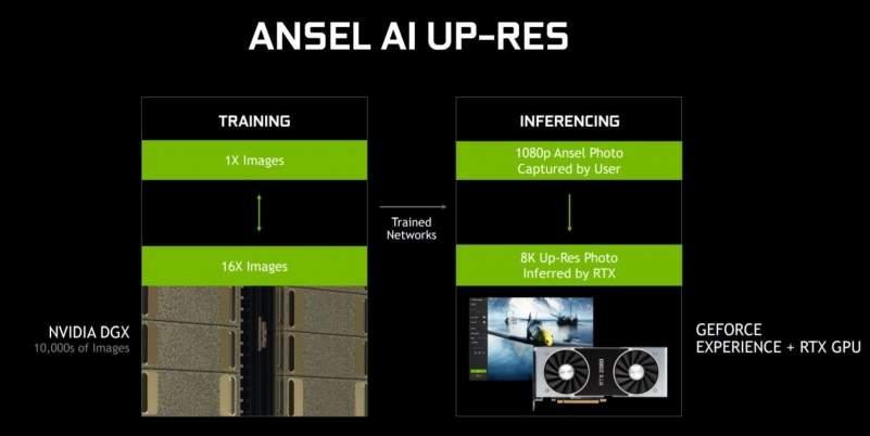 Ansel AI