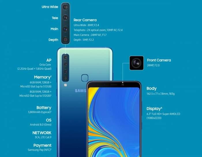 Specyfikacja smartfonu Samsung Galaxy A9 2018
