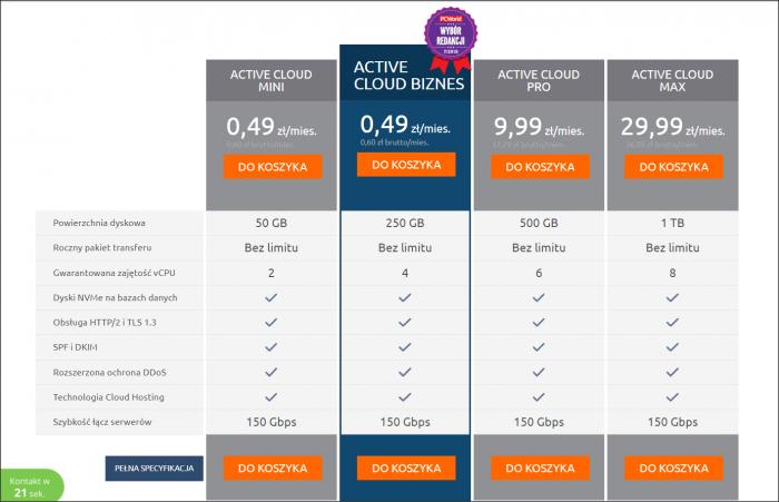 Nazwa.pl jako jeden z pierwszych dostawców przeniosła swoje usługi hostingowe do infrastruktury chmury. W rezultacie serwery Active Cloud łączą zalety hostingu współdzielonego z gwarancją wydajności, niezawodnością i bezpieczeństwem oferowanym przez chmurę