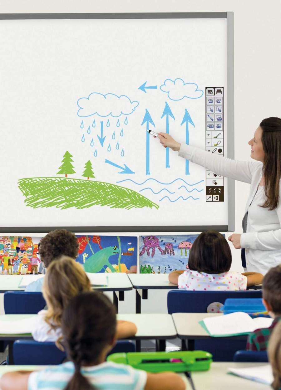 Dobra edukacja wymaga nowoczesności