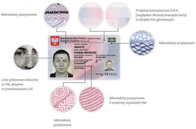 Zabezpieczenia dokumentu przed fałszowaniem