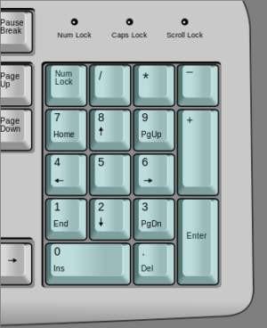 Stara klawiatura IBM z wydzieloną częścią numeryczną i zaznaczonymi na niej strzałkami Źródło: macworld