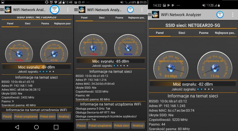 Grafika przedstawia parametry sieci w odległości 15 metrów. Od lewej: AC 2,4 GHz, AC 5 GHz, AX 5 GHz