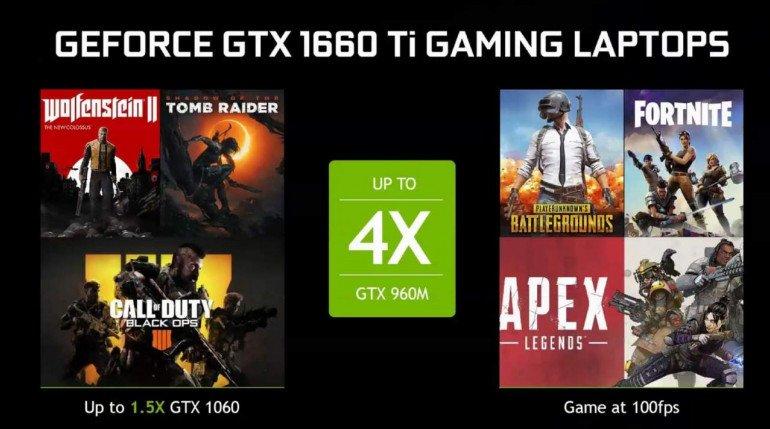 Nowe mobilne układy graficzne Nvidia GeForce GTX 1650 oraz GTX 1660 Ti