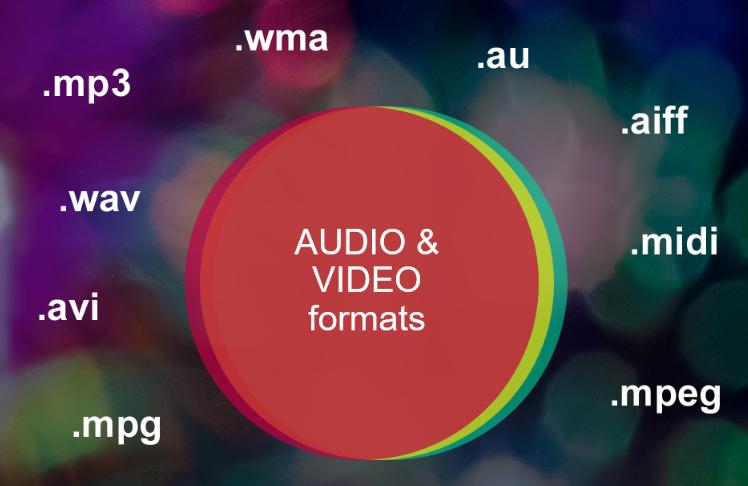 Jak używać plików audio i wideo w prezentacjach PowerPoint