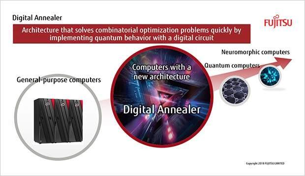 """Fujitsu zapowiada """"prawdziwy komputer kwantowy"""""""