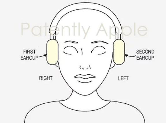 Źródło: Patently Apple