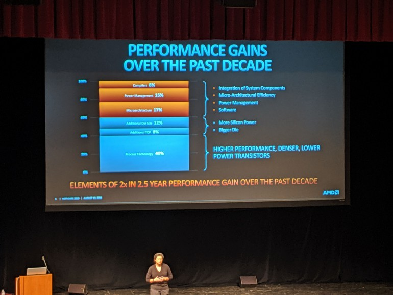 AMD: kolejna generacja Threadripper, brak CrossFire