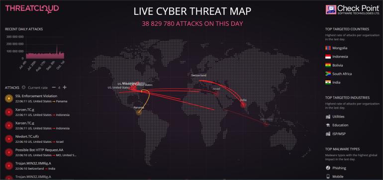 Tylko #w jeden październikowy dzień sensory Check Point zarejestrowały blisko 40 milionów ataków sieciowych na całym świecie#. Aktualizowana w czasie rzeczywistym mapa zagrożeń Check Point jest dostępna w sieci