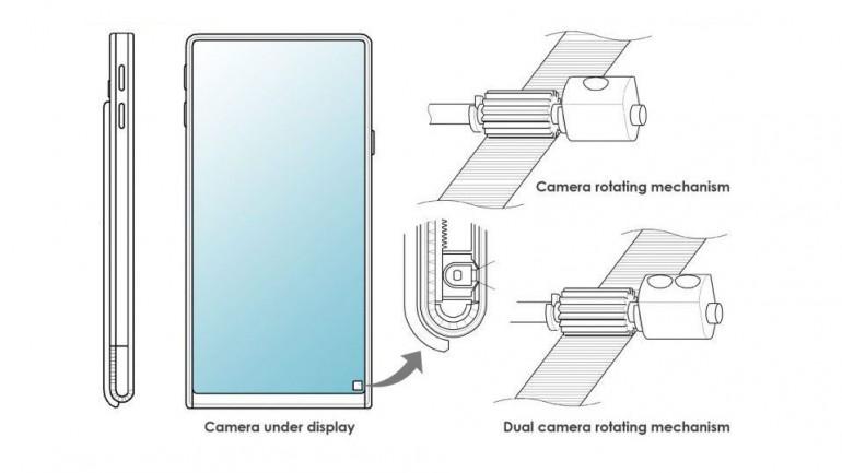 Źródło: Samsung via t3