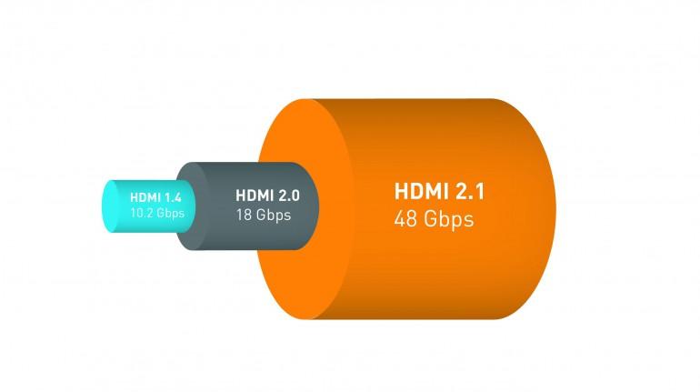 Źródło: HDMI Forum via techhive