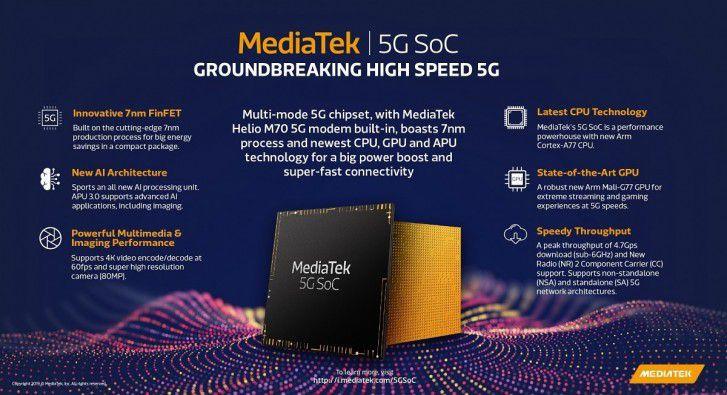MediaTek zaprezentuje procesor 5G 26 listopada