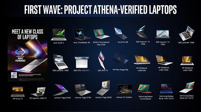 Źródło: Intel.com