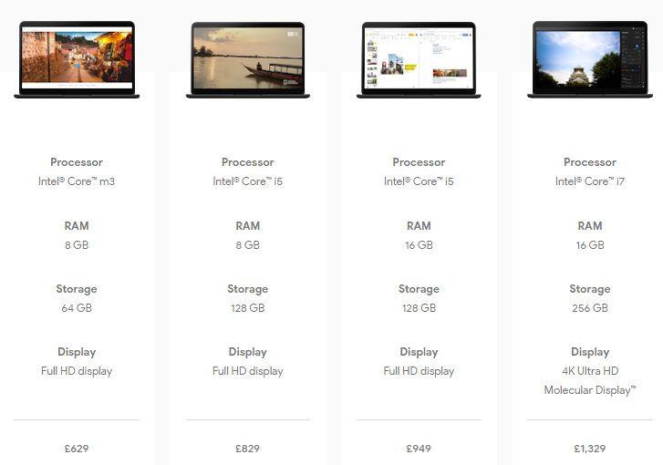 Google Pixelbook Go pojawia się w UK - znamy ceny