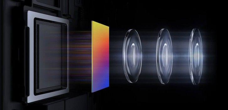 Huawei P40 Pro - na pokładzie czujnik Quad Bayer od Sony z kamerą pryzmatyczną