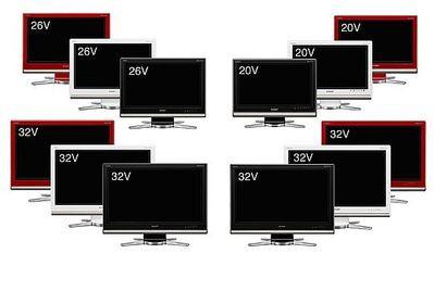telewizyjne nowości Sharpa z rodziny AQUOS D