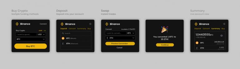 Przeglądarka Brave umożliwi handel kryptowalutami
